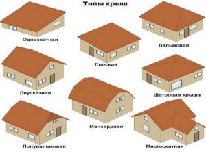 Крыша дома, крыша для дома